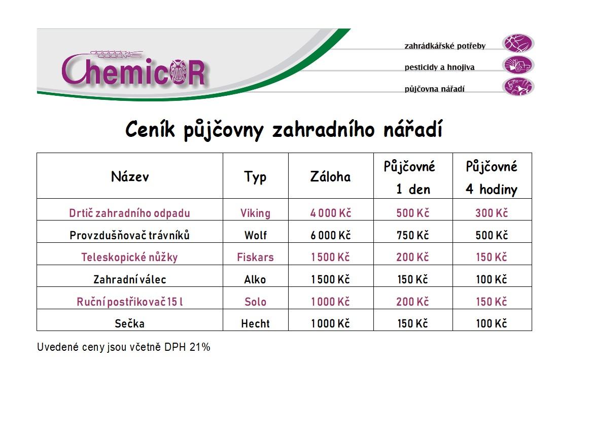 cenik_pujcovny