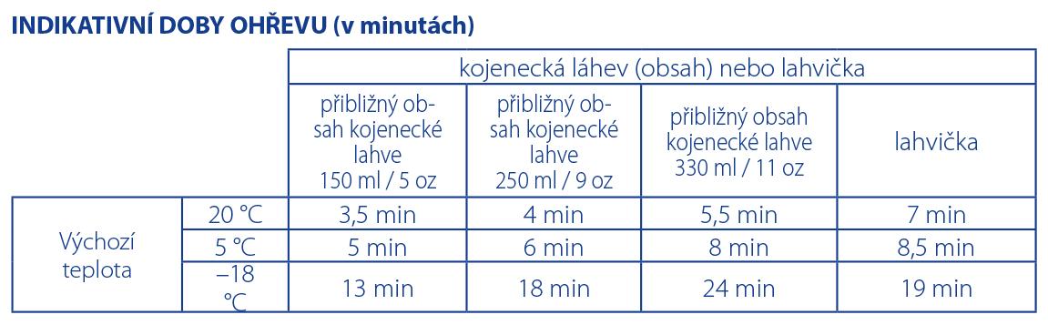 ohrivac
