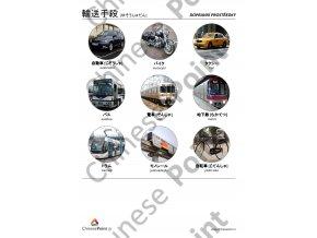 Japonské jazykové karty - Dopravní prostředky