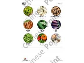 Japonské jazykové karty - Zelenina