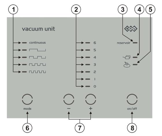 BTL_VACII_panel
