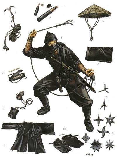 Ninja výbava