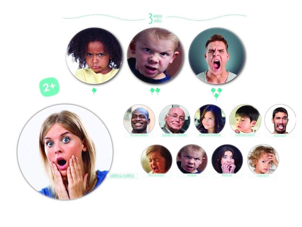 7099 poznavame emoce