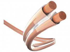 Kvalitní reproduktorový kabel InAkustik řady Premium InAkustik Premium Speaker Cable Transparent
