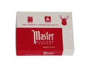 Kulečníková křída MASTER červená 1 ks
