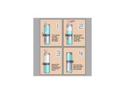 Cestovní plastový bong Watergate' Acrylic Bong