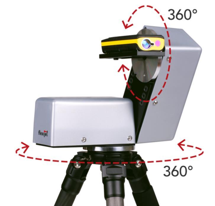 Prezentace Flexijet 3D