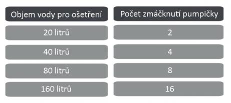 tabulka_chelaton-461x206