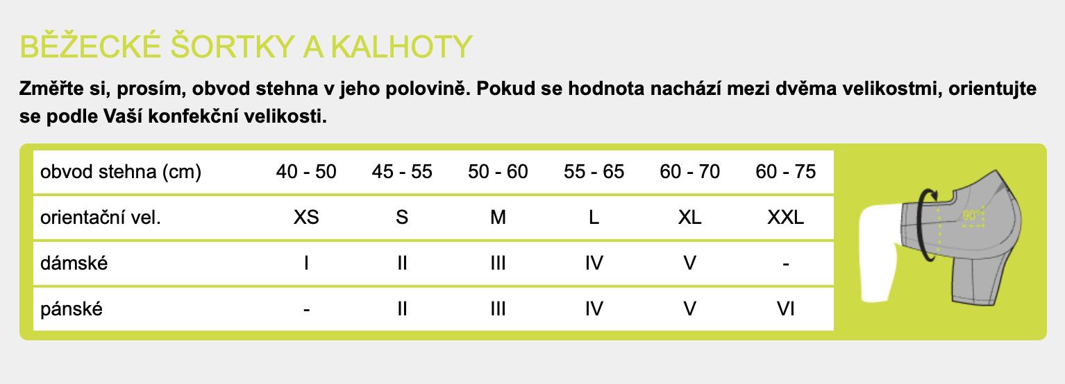 kompresni_sortky_cep