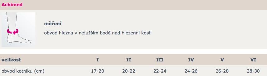 bandaz_na_achilovku_achimed_c