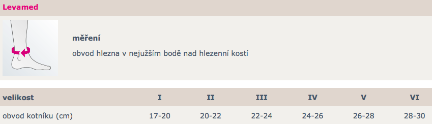 bandaz_na_kotnik_levamed