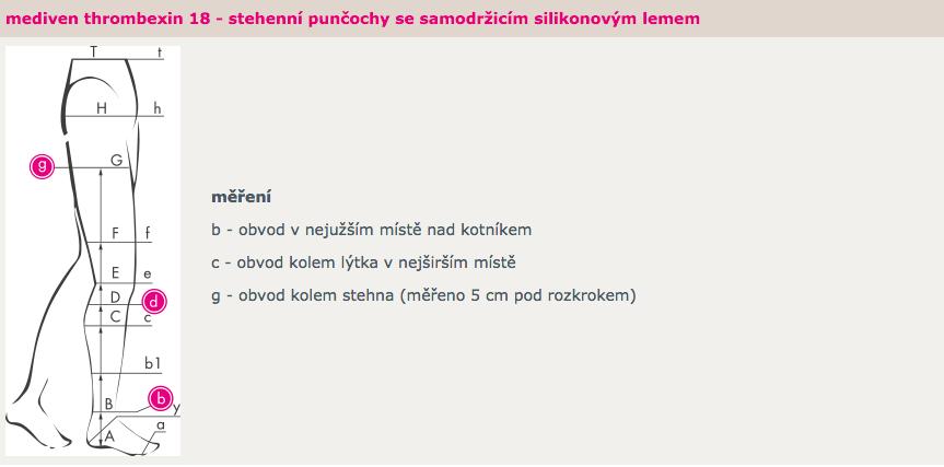 tabulka_thrombexin_ag