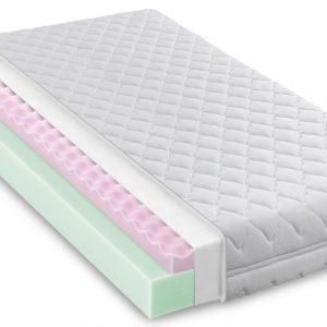 Výhody matrace ze studené pěny