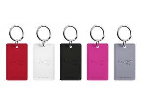 IMAO Key Scentway 1 1024x453