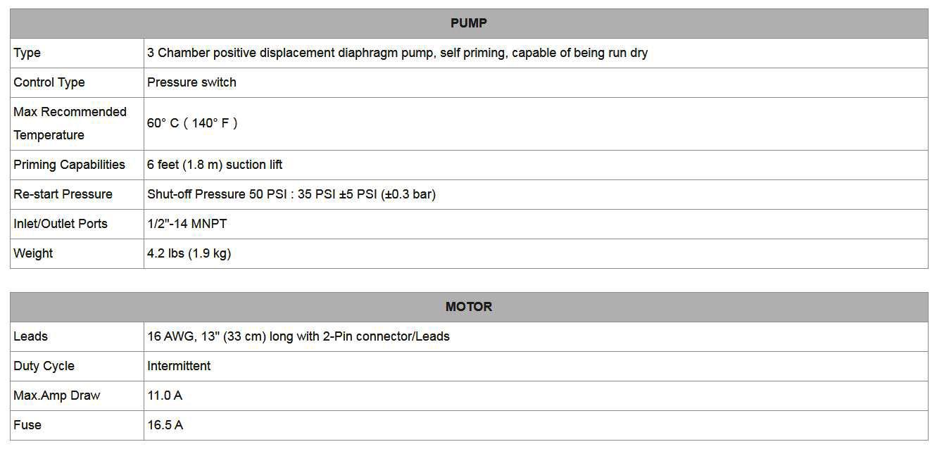 Membránové čerpadlo SEAFLO 33 výkon 230V Create Flow