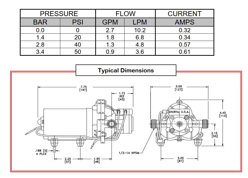 Shurflo_2088_264_144_na_230V_Create_Flow
