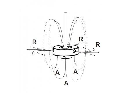 Dynamický mixér dávkovací čerpadla SEAFLO Create Flow