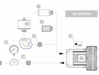 Dmychadlo BLOWERS SEKO BLKC pozice 6 Create FLow