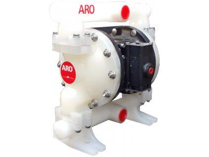ARO P10P BPS PAA Create Flow
