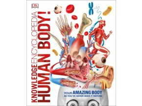 Knowledge Encyclopedia Human Body!