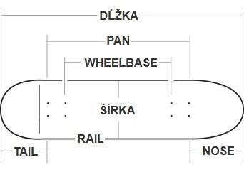 skateboard-decks-deck-features