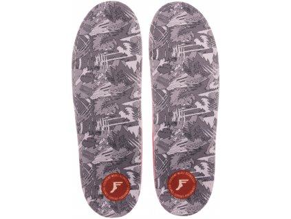 footprint insoles einlegesohlen gamechangers light pu camo white vorderansicht 0249134