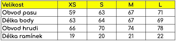 tabulka_velikosti_bebody