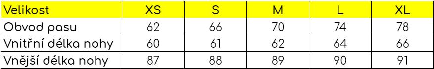 tabulka_velikosti_beseamless