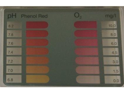 Tester na bezchlorovou chemii (O2)