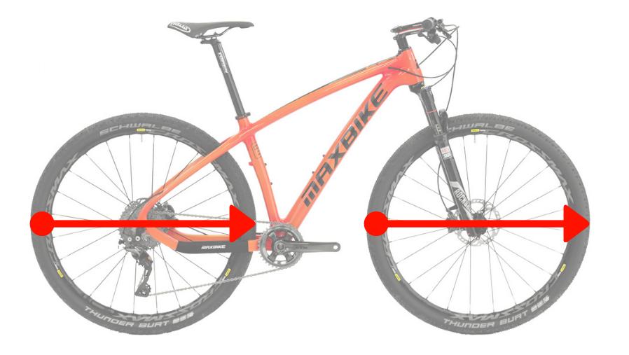 Jakou zvolit velikost kola neboli ráfku?