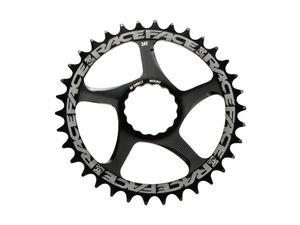 Cyklo komponenty
