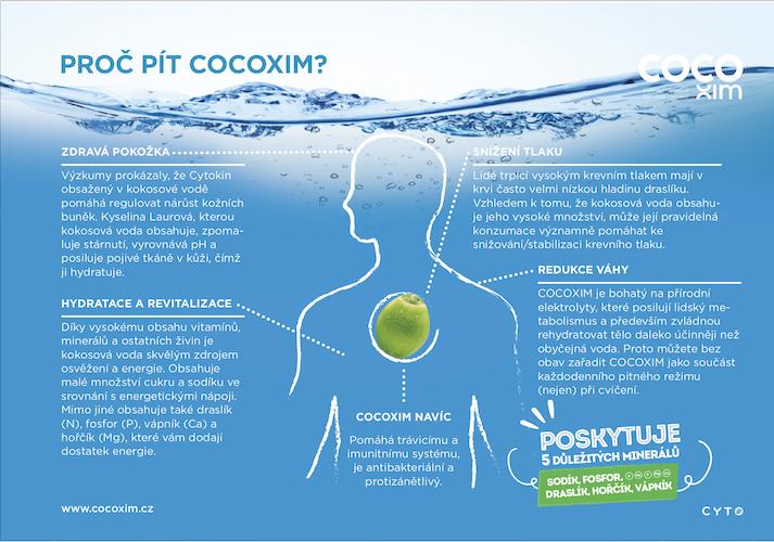 Proc_pit_COCOXIM_resize