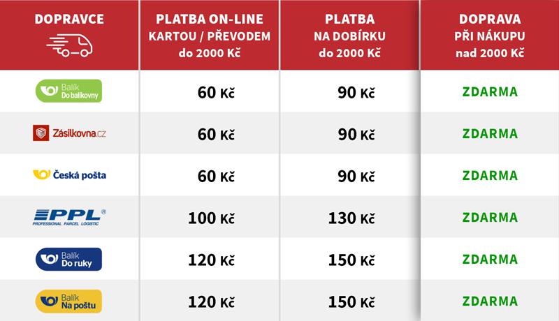 doprava-tabulka-cenik2