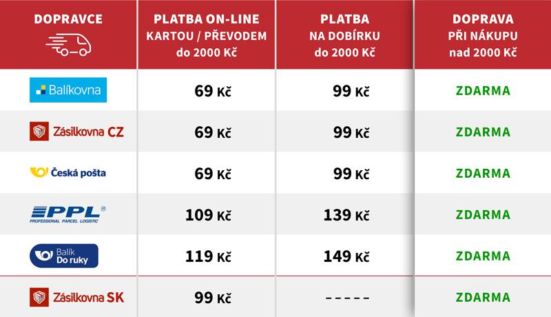 doprava-tabulka-cenik2021