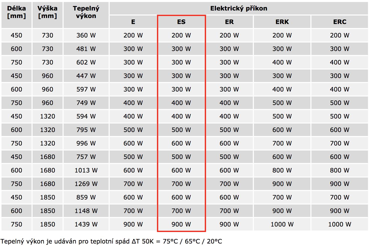 BKO-ES-parametry