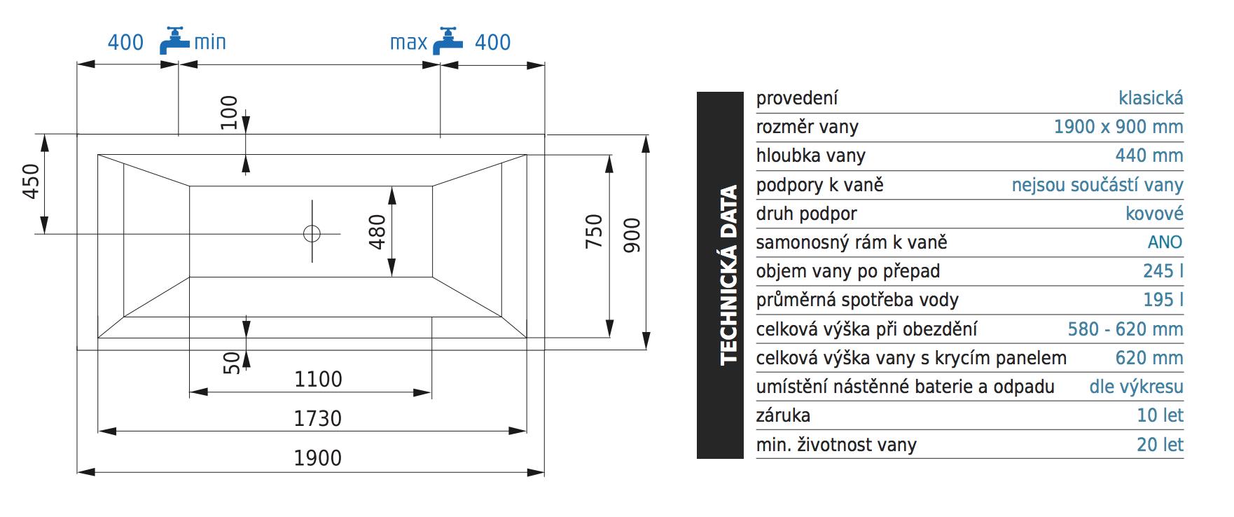 parametry-linea-xl