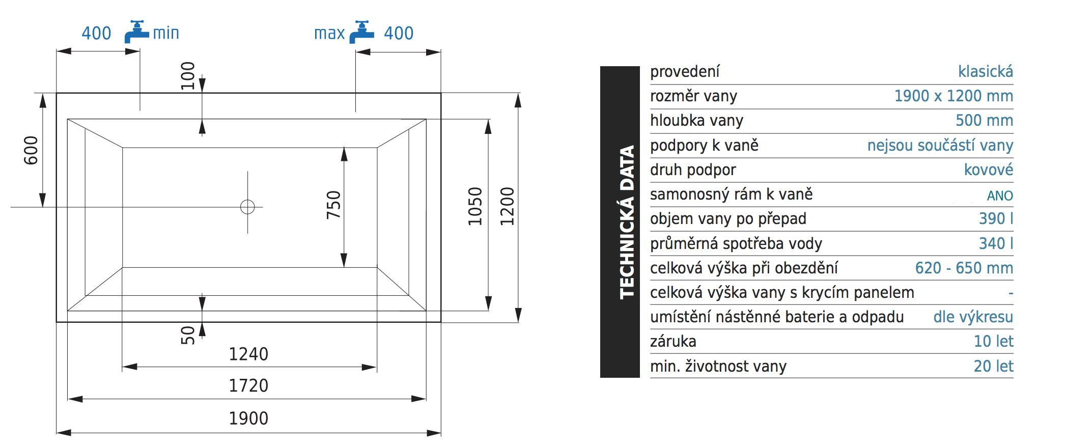 parametry-linea-xxl