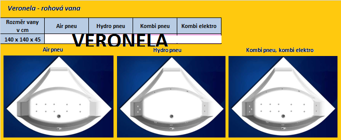 Excel HYDROMASÁŽNÍ VÍŘIVÁ VANA VERONELA HYDRO PNEU 140 X 140 cm
