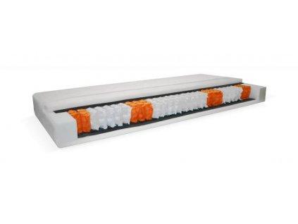 Kapsová matrace 80 MILANO Chojmex 80/200