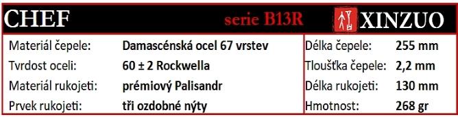 tab210a