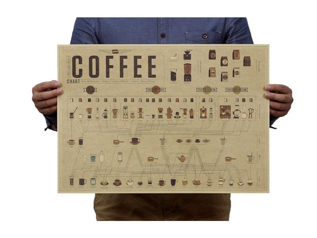plakát kafe