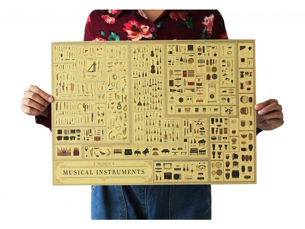 plakát music instrumenty