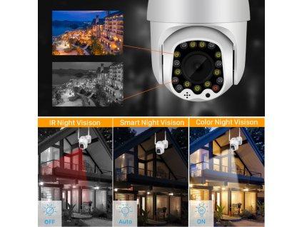 bezpecnostni kamera 2