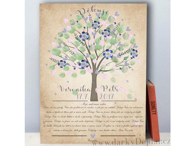 poděkování rodičům strom