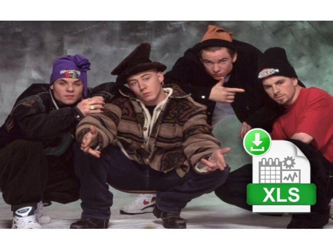 foto hudobne skupiny