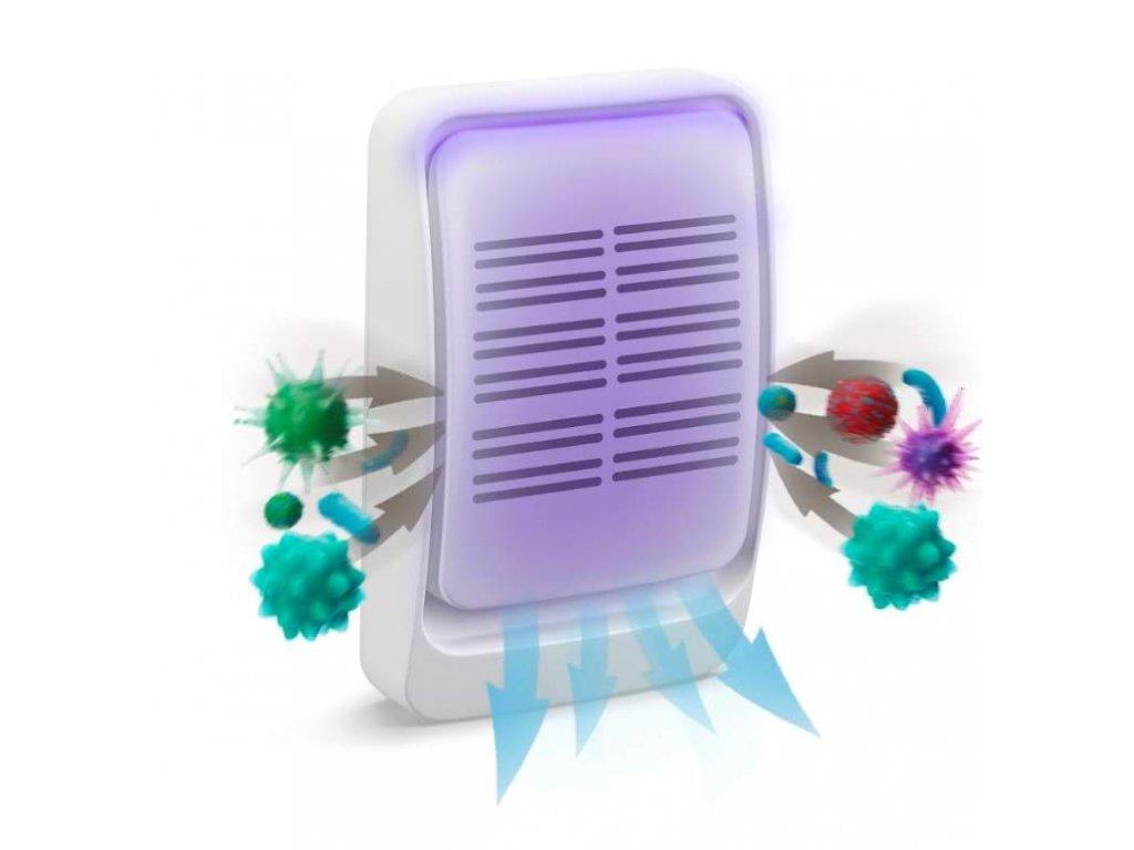 Germicidná čistička vzduchu ROVUS