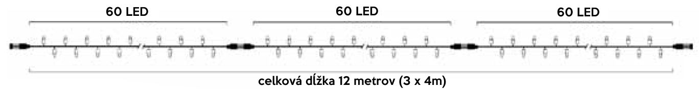 svetelna-retaz-12m-180-led-ip44