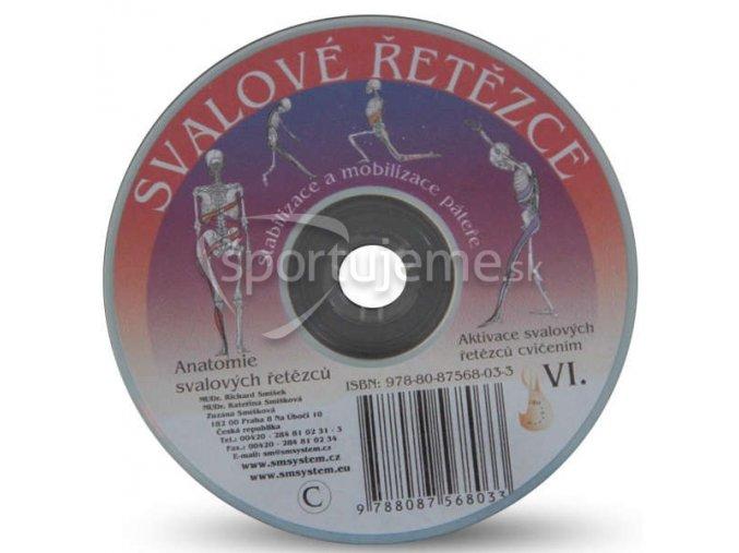 SM Systém CD svalové reťazce