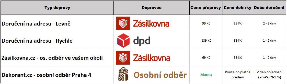 přeprava_tabulka