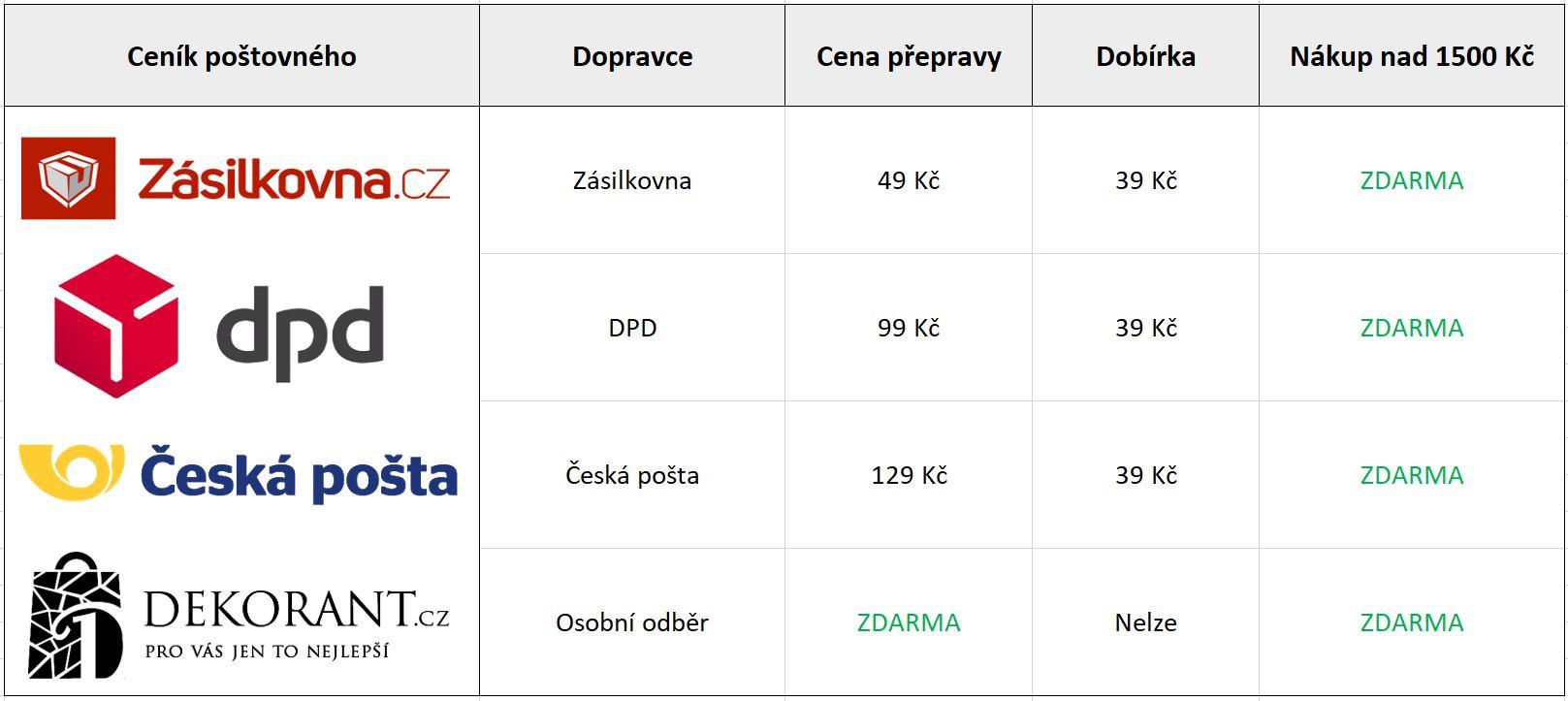 přepravci_nove